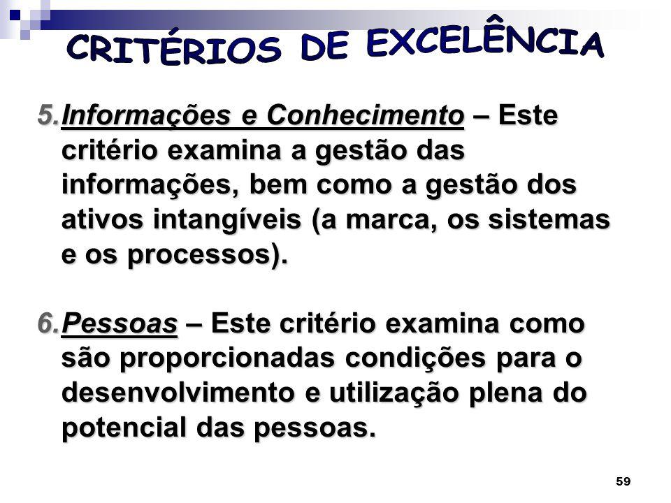 60 7.Processos - Este critério examina os principais processos, seus planos de ação e a operação eficaz.
