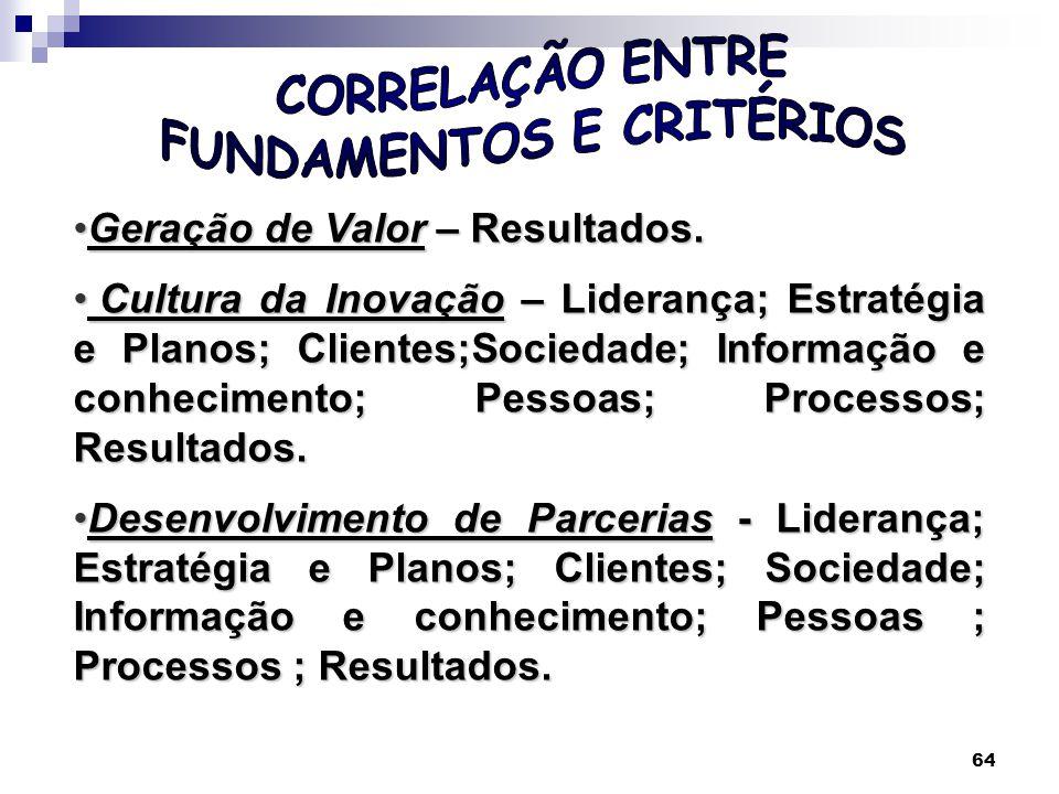 65 Aprendizado Organizacional - Liderança; Estratégia e Planos; Clientes; Sociedade; Informação e conhecimento; Pessoas; Processos; Resultados.Aprendizado Organizacional - Liderança; Estratégia e Planos; Clientes; Sociedade; Informação e conhecimento; Pessoas; Processos; Resultados.