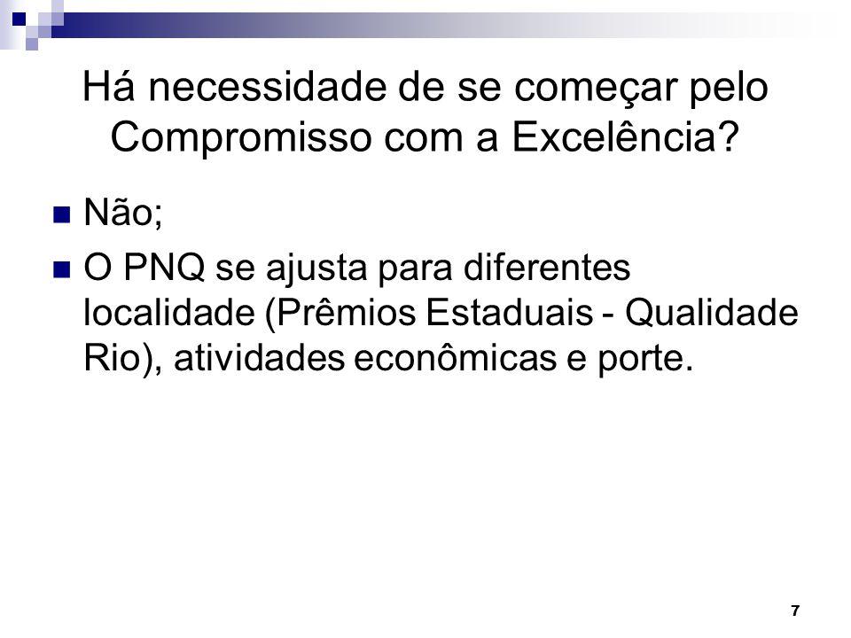 8 Mudança de Foco: Prêmio X Modelo Modelo de Excelência da Gestão - MEG; MEG auxilia na busca da excelência; PNQ auxilia na implementação do MEG.