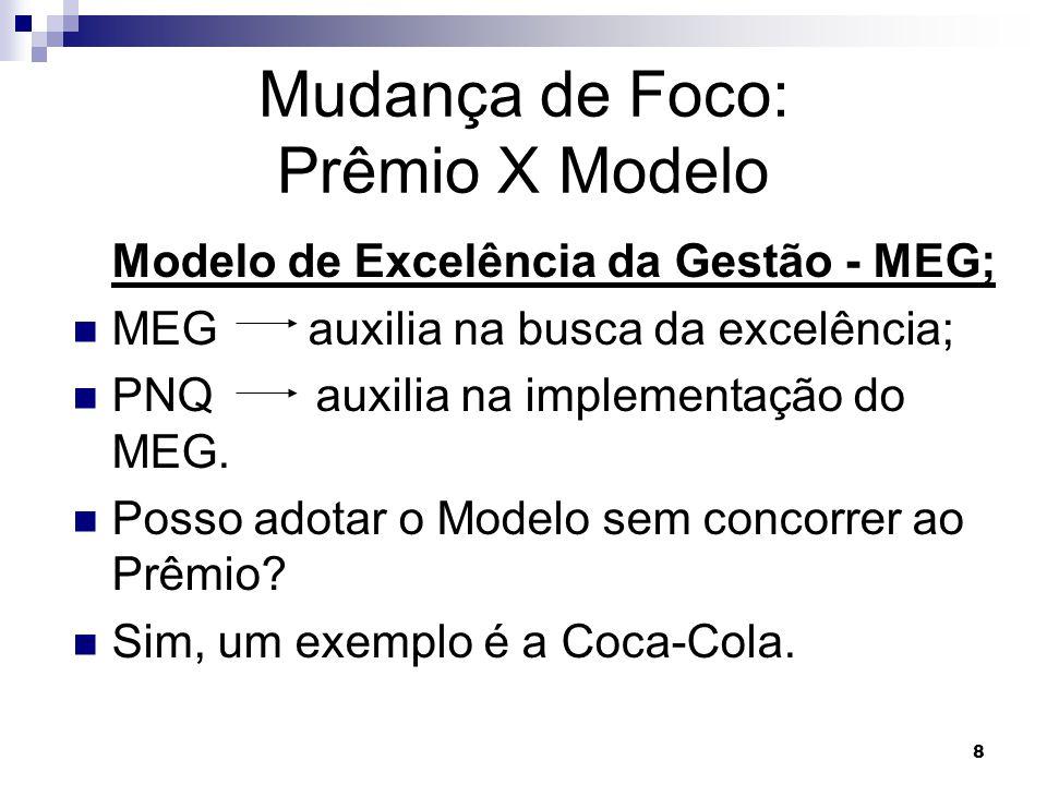 9 Modelo de Excelência da Gestão - MEG; Assim os fundamentos se traduzem em práticas encontradas nas organizações de Classe Mundial (o contrário nem sempre é verdadeiro); E as práticas geram resultados.