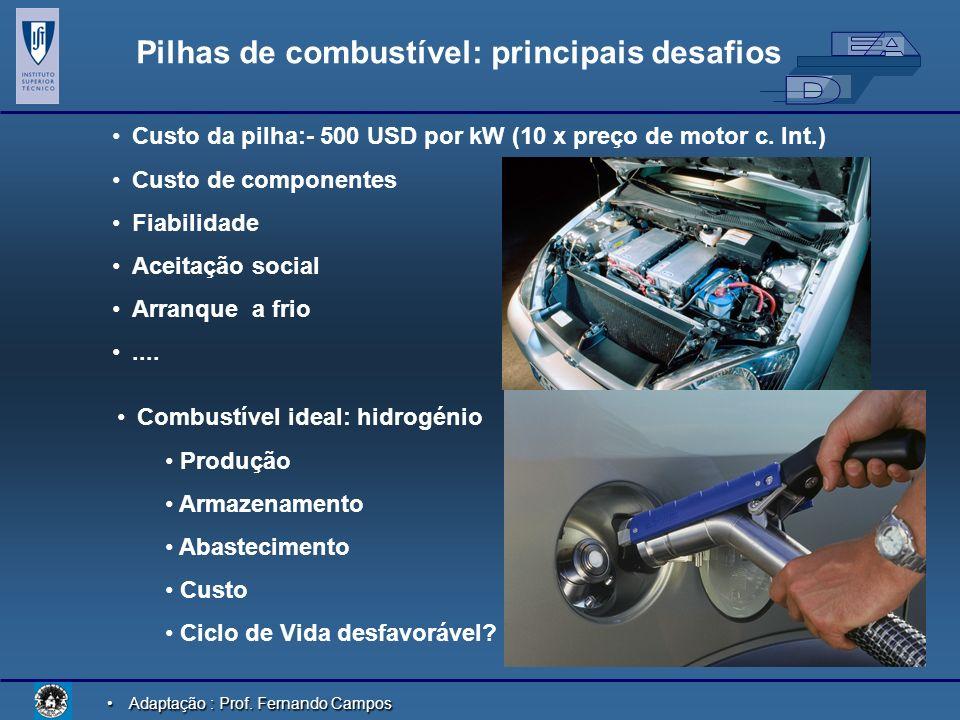 Adaptação : Prof.Fernando CamposAdaptação : Prof.