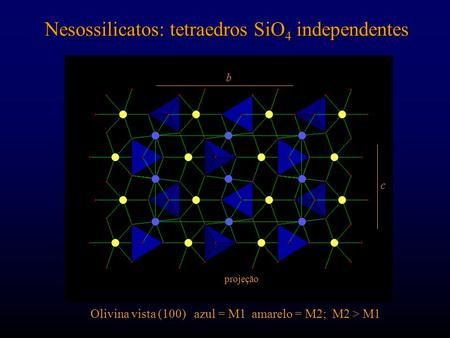 Nesossilicatos: tetraedros SiO4 independentes