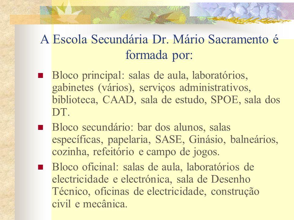 Comunidade escolar: 2002-2003 Alunos Pessoal Docente Pessoal não Docente 92014644 Nº Turmas diurnas – E.