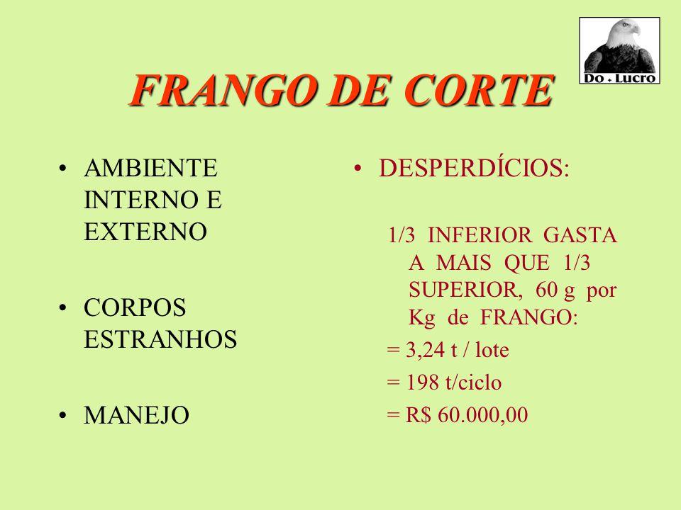 FRANGO DE CORTE AMBIENTE INTERNO E EXTERNO CORPOS ESTRANHOS MANEJO DESPERDÍCIOS: 1/3 INFERIOR GASTA A MAIS QUE 1/3 SUPERIOR, 60 g por Kg de FRANGO: = 3,24 t / lote = 198 t/ciclo = R$ 60.000,00