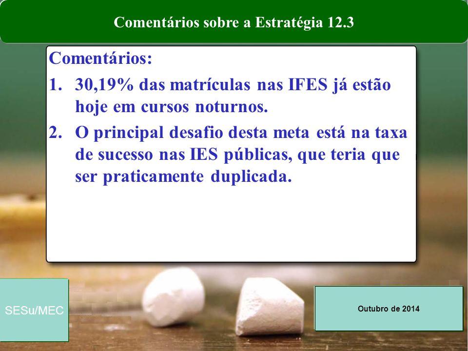 Outubro de 2014 SESu/MEC 12.2) Ampliar a oferta de vagas por meio da expansão e interiorização da rede federal de educação superior, da Rede Federal de Educação Profissional, Científica e Tecnológica e do Sistema Universidade Aberta do Brasil.