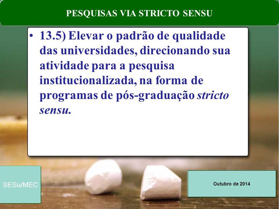 Outubro de 2014 SESu/MEC Meta 14: elevar gradualmente o número de matrículas na pós-graduação stricto sensu, de modo a atingir a titulação anual de 60.000 (sessenta mil) mestres e 25.000 (vinte e cinco mil) doutores.