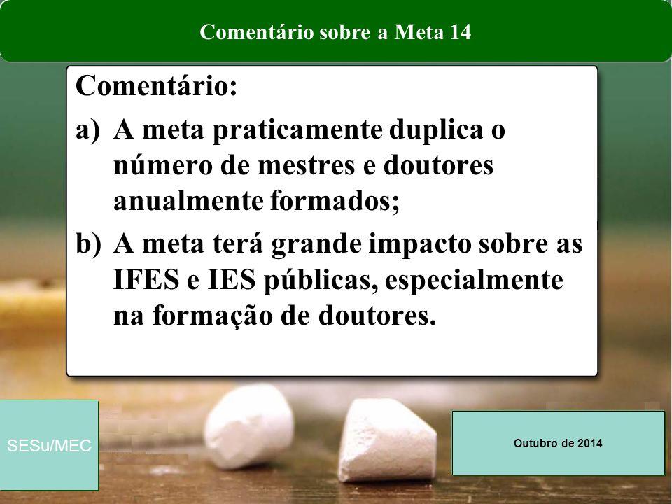 Outubro de 2014 SESu/MEC 14.4) Expandir a oferta de cursos de pós- graduação stricto sensu utilizando metodologias, recursos e tecnologias de educação a distância, inclusive por meio do Sistema Universidade Aberta do Brasil - UAB.