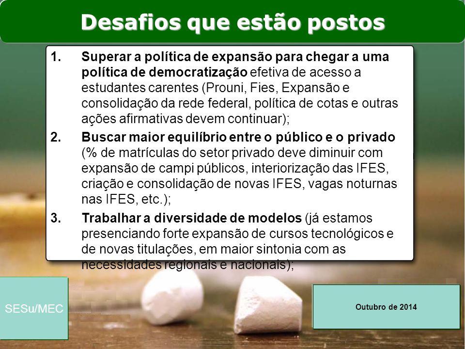 Outubro de 2014 SESu/MEC 4.Descentralizar sem balcanizar o sistema de educação superior (Sistemas estaduais exigem mais participação federal (adesão ao PNAEST, Proext, PET), comunitárias adquirem novo status, IFES exigem maior autonomia.