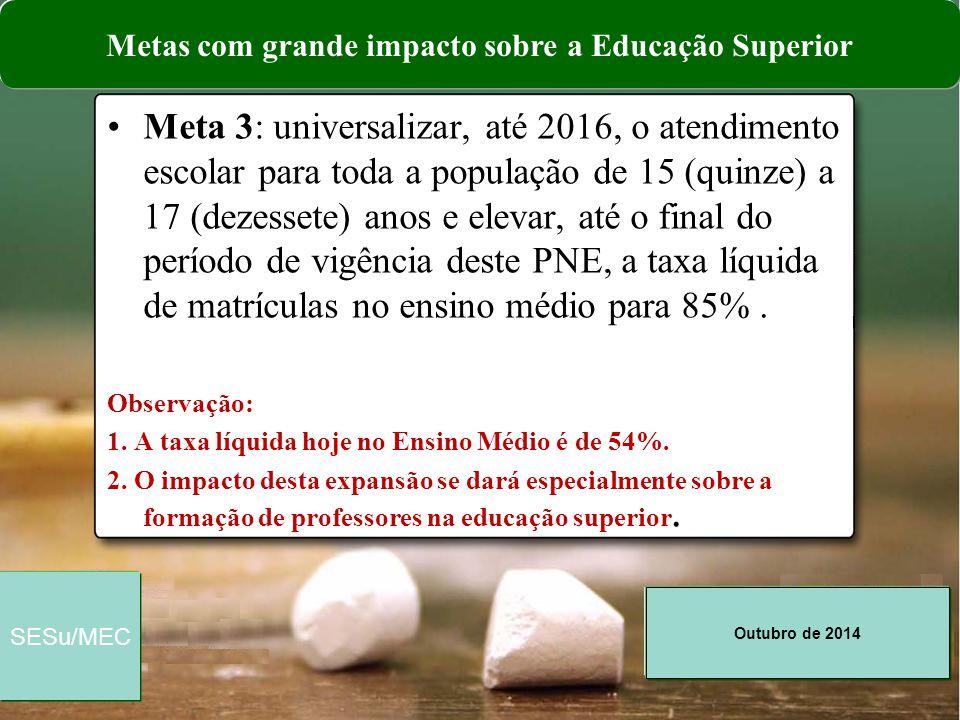 Outubro de 2014 SESu/MEC Meta 6: oferecer educação em tempo integral em, no mínimo, 50% (cinquenta por cento) das escolas públicas, de forma a atender, pelo menos, 25% (vinte e cinco por cento) dos (as) alunos (as) da educação básica.