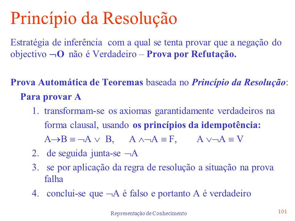 Representação de Conhecimento 102 Princípio da Resolução – Exercício Exemplo 1.