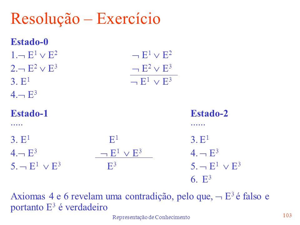 Representação de Conhecimento 104 Resolução – Exercício Dados os axiomas 1.