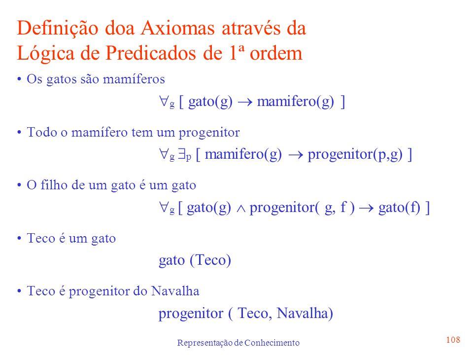 Representação de Conhecimento 109 Modus Ponens Provar gato(Navalha) Estado-0 1.gato(g) mamifero(g) 2.mamifero(g) progenitor(p,g) 3.gato(g) progenitor( g, f ) gato(f) 4.gato ( Teco) 5.progenitor ( Teco, Navalha) Pelos Axiomas 3,4,5 e Teco/g, Navalha/ f gato ( Teco) progenitor ( Teco, Navalha) gato ( Navalha) 6.gato ( Navalha)