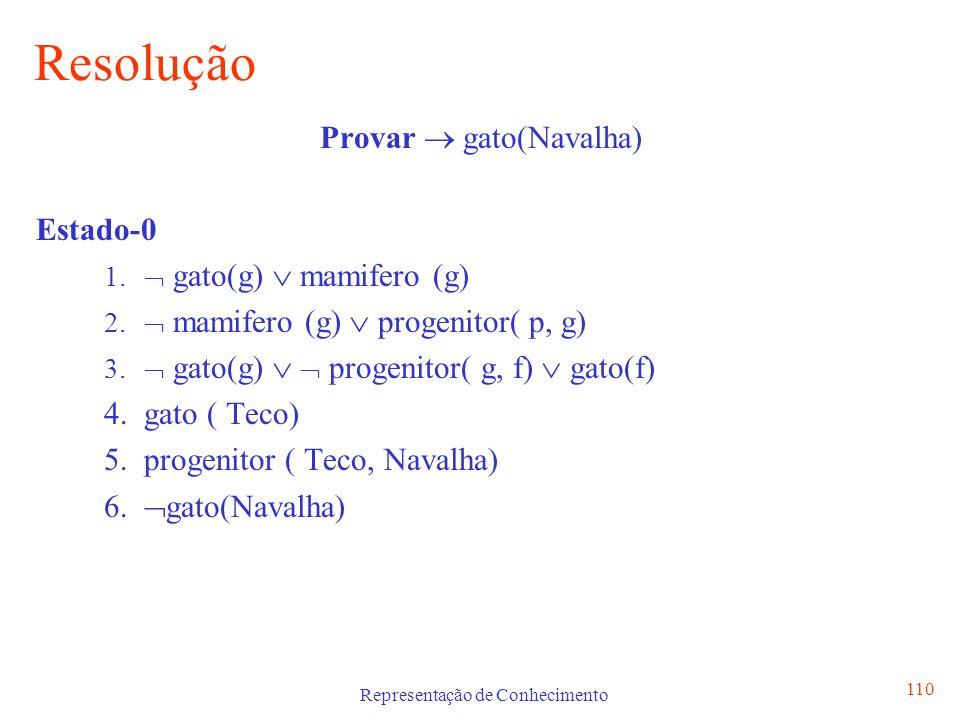 Representação de Conhecimento 111 Resolução gato(Navalha) gato(g) progenitor( g, f ) gato(f) Teco / g gato(g) progenitor( g, Navalha ) gato ( Teco) progenitor ( Teco, Navalha) Navalha / f