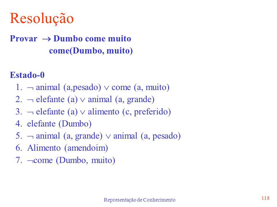 Representação de Conhecimento 119 Resolução Provar come(Dumbo, muito) 81 come (Dumbo, muito) animal (a,pesado) come (a, muito) 5 animal(Dumbo, pesado) animal (a, grande) animal (a, pesado) 2 animal (Dumbo, grande) elefante (a) animal (a, grande) 4 elefante (Dumbo) elefante (Dumbo)