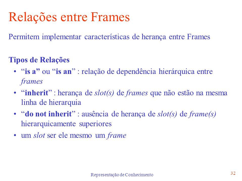 Representação de Conhecimento 33 Is a Simples O frame_filho herda todos os slots de frame_pai frame_pai slot_1 valor_1 slot_2valor_2 frame_filho slot_3valor_3 slot_4 valor_4 Is a frame frame_pai default slot_1 is valor_1 and default slot_2 is valor_2.