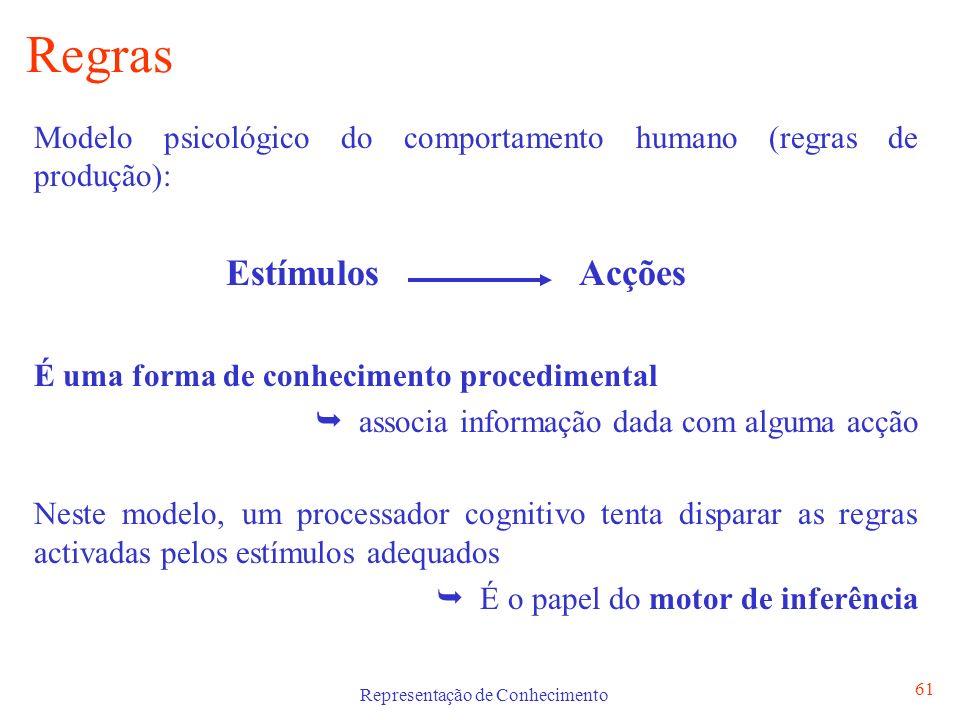 Representação de Conhecimento 62 Forma Geral Se Antecedente Então Consequente1 Senão Consequente2 Ou Se Condição1 E...