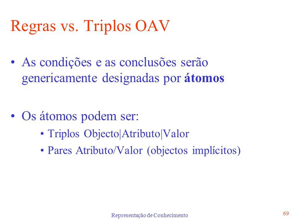Representação de Conhecimento 70 Pares Atributo/Valor vs.