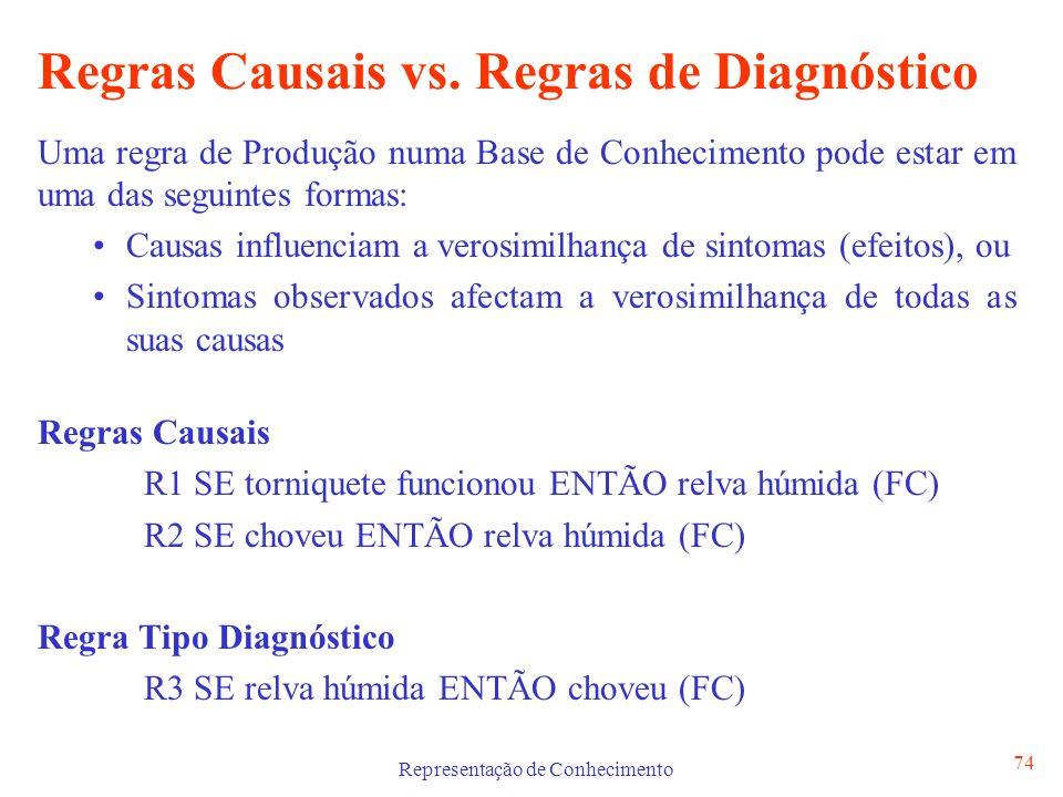 Representação de Conhecimento 75 Regras Causais vs.