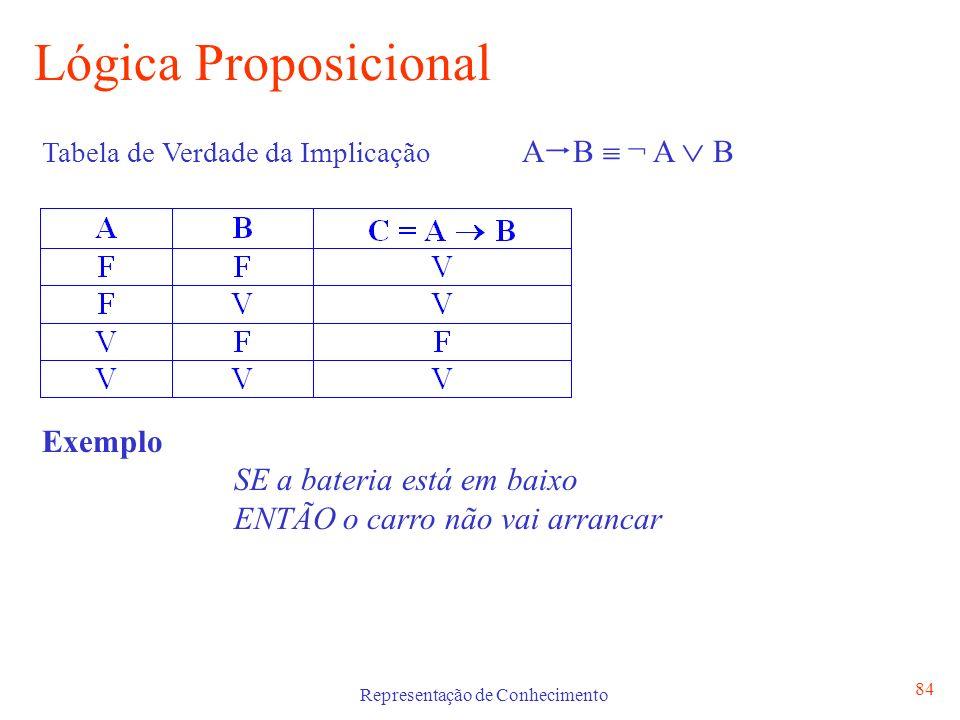 Representação de Conhecimento 85 Algumas Equivalências na Lógica Proposicional