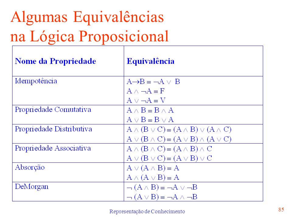 Representação de Conhecimento 86 Limitação da Lógica Proposicional Dificuldade em expressar conhecimento que necessite de quantificadores (todos, alguns).