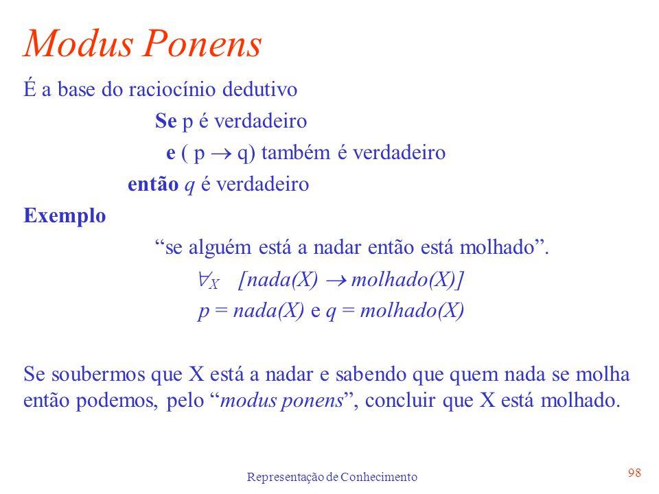 Representação de Conhecimento 99 Modus Ponens Exemplo 1.