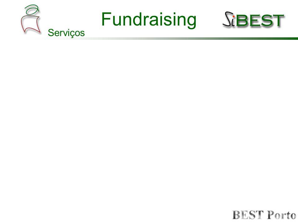 Fundraising Funcionalidades