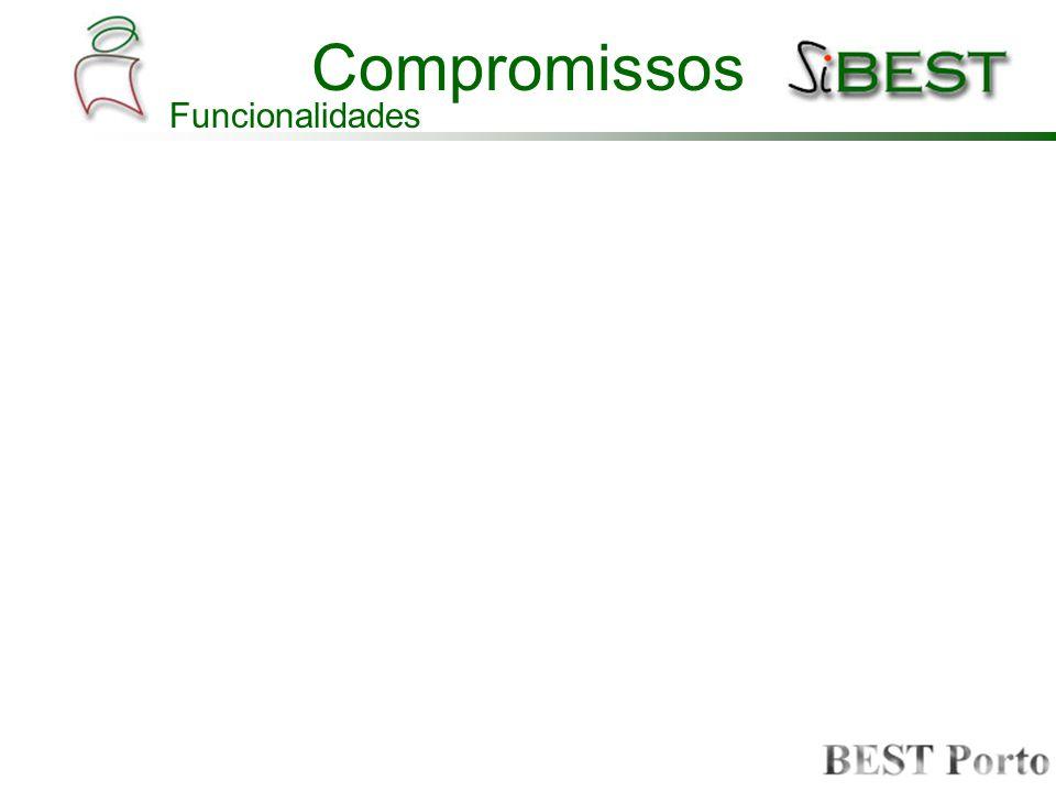 BEST Porto Weekend Board of European Students of Technology LBG Porto
