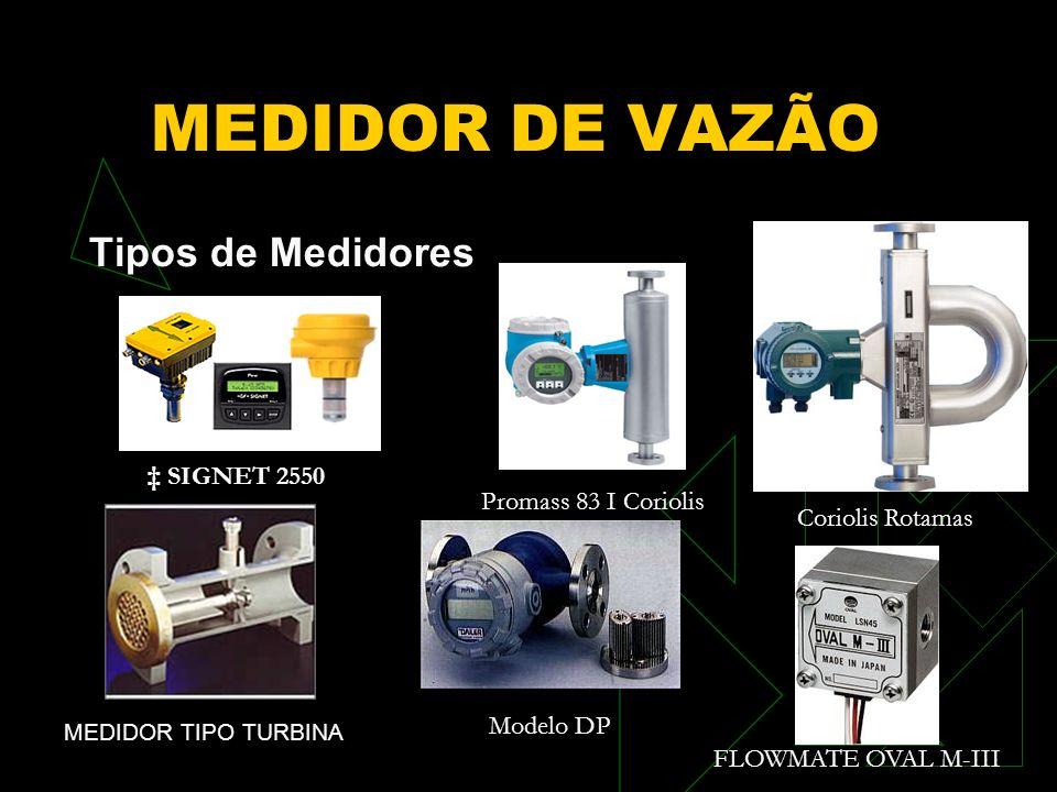MEDIDOR DE VAZÃO CONCLUSÃO Medidor muito empregado no mercado.