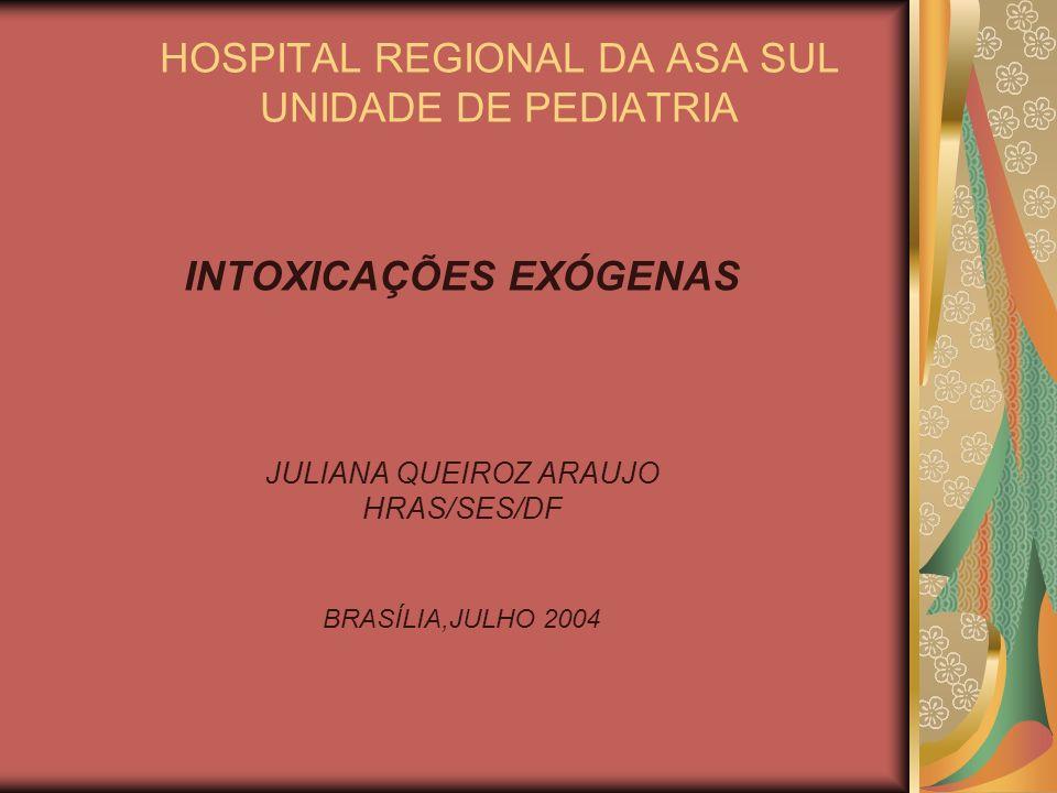 INTOXICAÇÕES EXÓGENAS Caso Clínico 1.IDENTIFICAÇÃO: L.