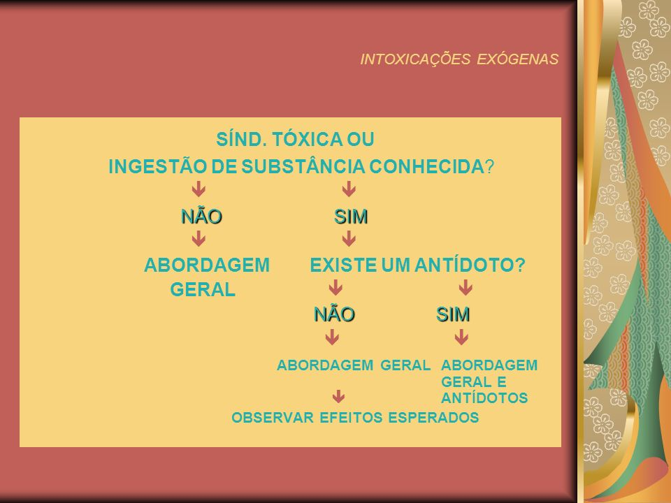 Central de Toxicologia do DF 0800- 6446774 Central de Toxicologia da USP 0800- 148110
