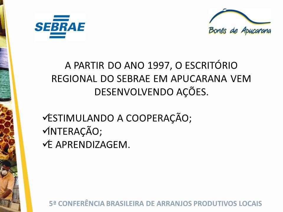 5ª CONFERÊNCIA BRASILEIRA DE ARRANJOS PRODUTIVOS LOCAIS Associação Brasileira dos Fabricantes de Bonés de Qualidade (ABRAFABQ), Projeto de exportação com o apoio da APEX; Certificação ISO 9000; Central de compras; Constituição da Associação das Indústrias de Bonés e Brindes de Apucarana (ASSIBBRA); AÇÕES DE COOPERAÇÕES