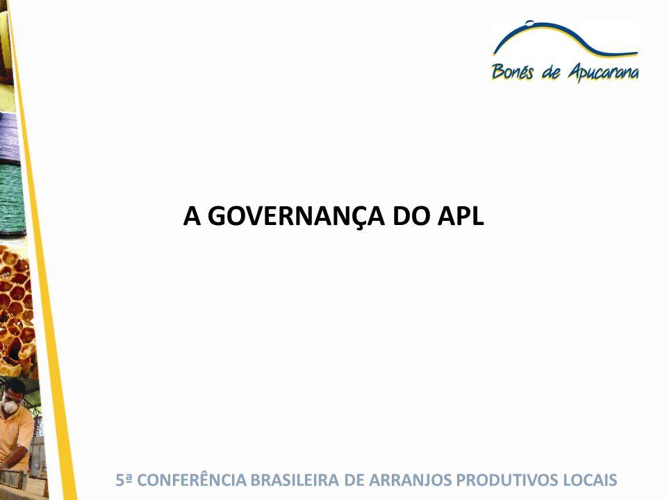5ª CONFERÊNCIA BRASILEIRA DE ARRANJOS PRODUTIVOS LOCAIS A GOVERNANÇA DO APL ESTÁ COMPOSTA POR EMPRESÁRIOS DO SETOR E MEMBROS REPRESENTANTES DE ORGANIZAÇÕES LOCAIS.