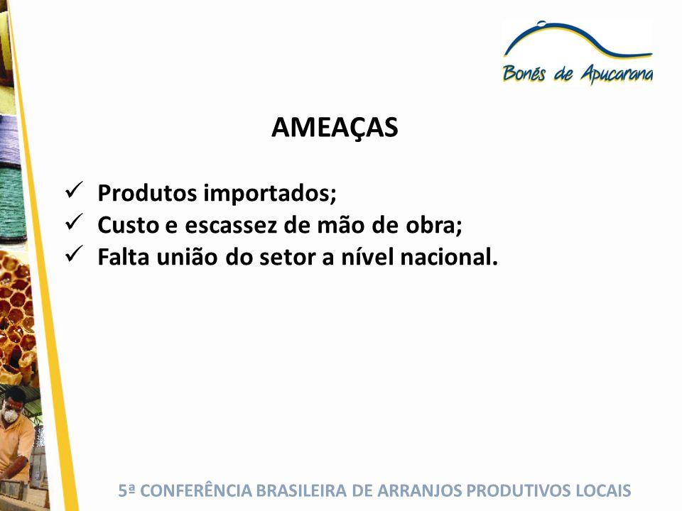 5ª CONFERÊNCIA BRASILEIRA DE ARRANJOS PRODUTIVOS LOCAIS VÍDEO APL BONÉS DE APUCARANA