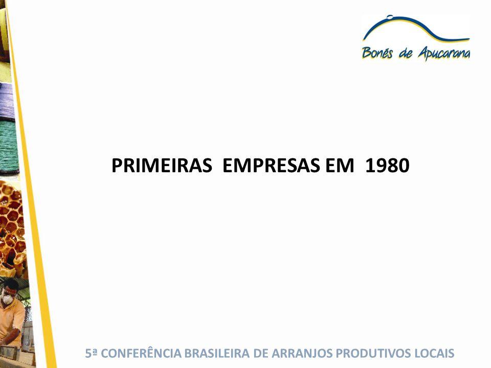 5ª CONFERÊNCIA BRASILEIRA DE ARRANJOS PRODUTIVOS LOCAIS EM 1986 SURGIRAM NA REGIÃO AS PRIMEIRAS EMPRESAS DA CADEIA PRODUTIVA DE BONÉS