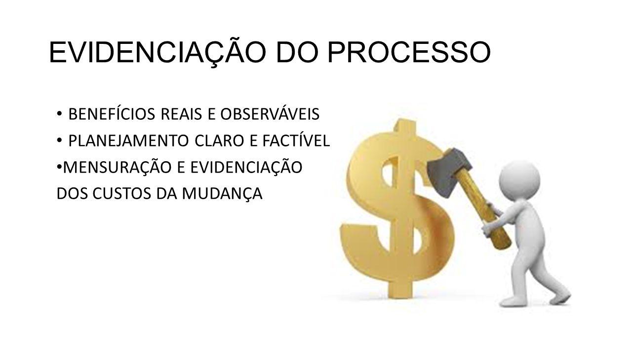 IMPLEMENTAÇÃO DO NOVO MODELO COERÊNCIA COM O PLANEJADO O QUE PODE DAR ERRADO.