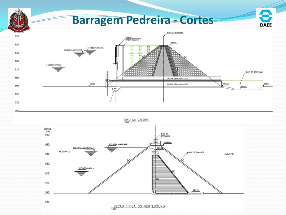 Barragem Pedreira-1ª Fase do Desvio Ensecadeira de 1ª Fase Galeria de Desvio: 3 células de 5,00 m x 6,50 m Q = 580 m³/s TR 25 anos Ensecadeira de 1ª Fase