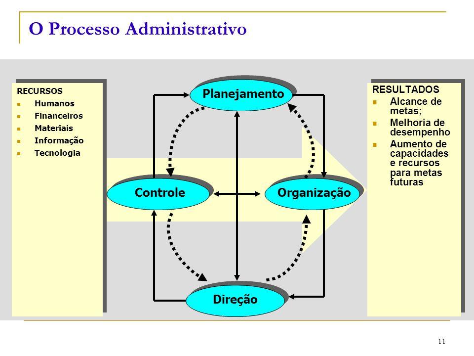 CEUT 12 Estabelecimento de objetivos, políticas e estratégias organizacionais.