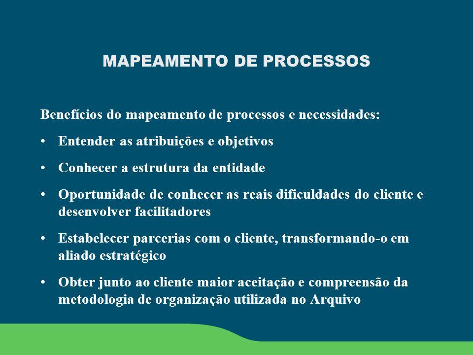 FOCO NO CLIENTE O atual ambiente organizacional exige uma administração mais eficiente e criativa do Arquivo, capaz de antecipar às necessidades do advogado, em vez de simplesmente reagir a elas.