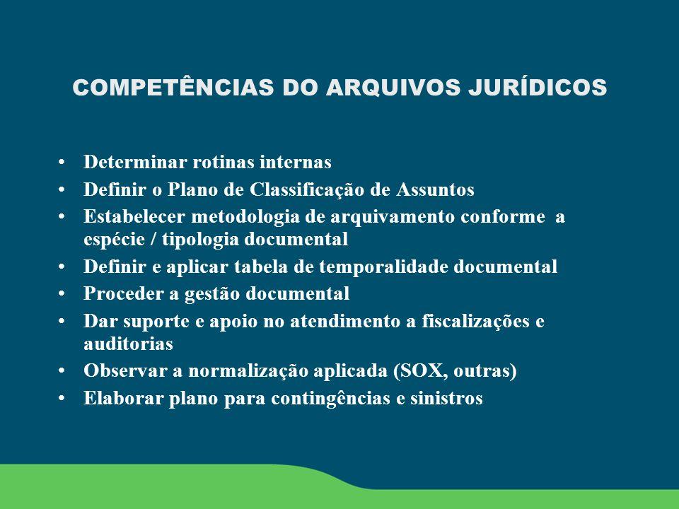 PLANO DE CLASSIFICAÇÃO DE ASSUNTOS A estruturação do Plano de Classificação de Assunto é uma atividade de ordem tanto intelectual quanto física e deve refletir a estrutura dos departamentos e dos processos.