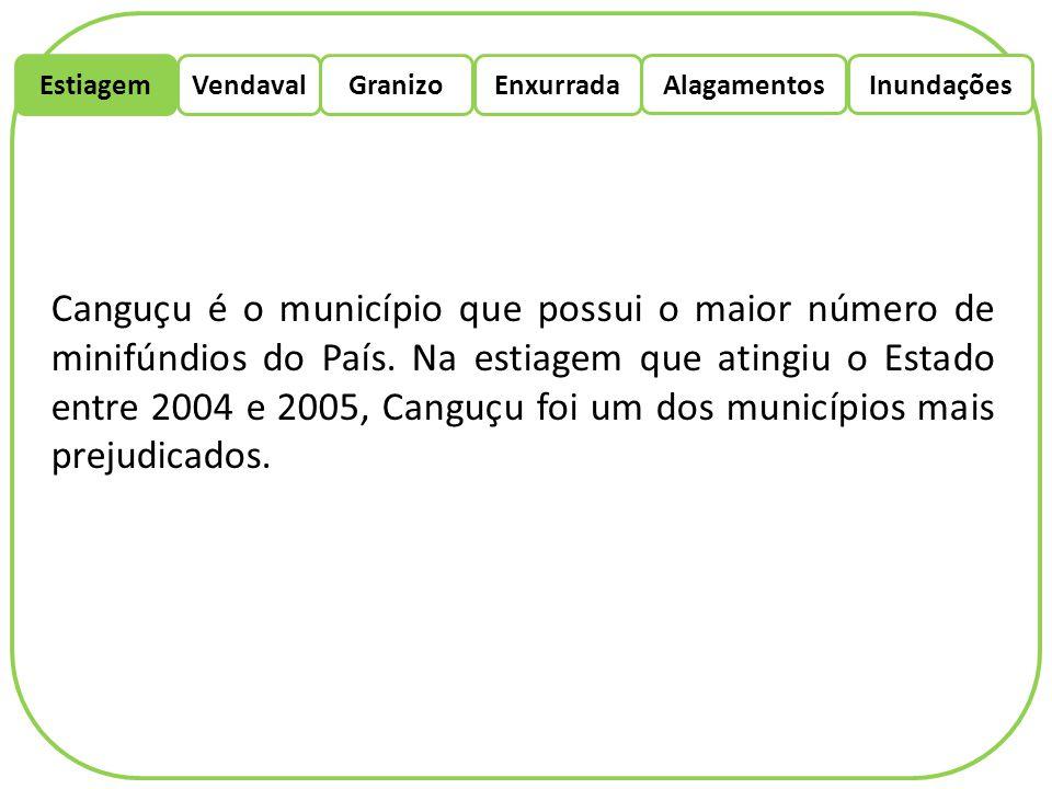 EstiagemEnxurradaVendaval Alagamentos Granizo Inundações Local: Pedro Osório RS