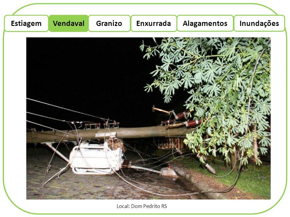 EstiagemEnxurradaVendaval Alagamentos Granizo Inundações