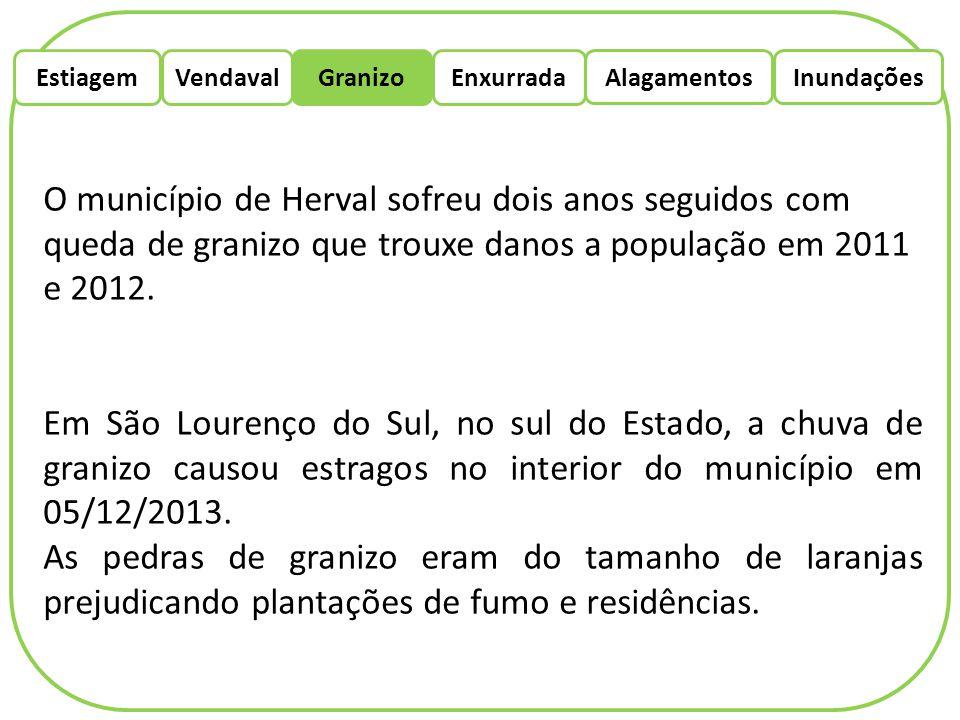 EstiagemEnxurradaVendaval Alagamentos Granizo Inundações Local: Herval RS