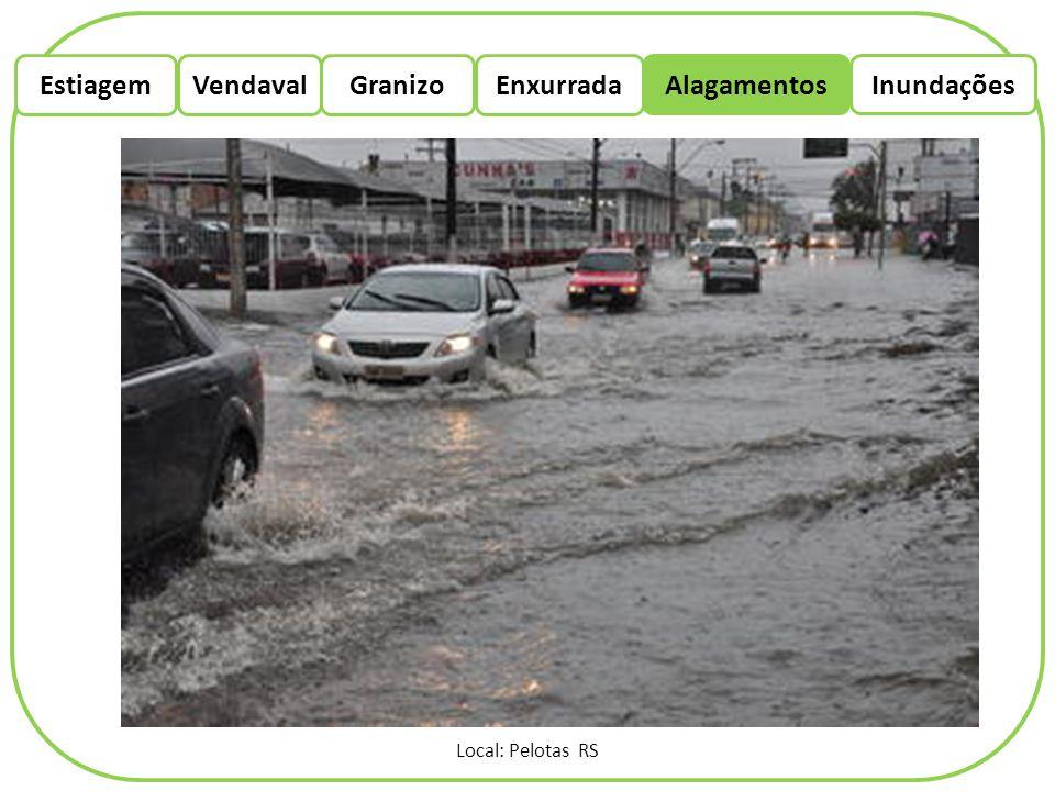 EstiagemEnxurradaVendaval Alagamentos Granizo Inundações Analisando os dados sobre desastres naturais no Brasil no período de 1948 a 2004, disponibilizados pelo EM- DAT Internacional Disaster Database, Kobiyama et al.