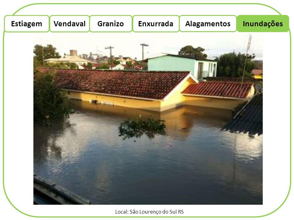 Etapas na prevenção de desastres naturais Fonte: Livro Prevenção de Desastres Naturais Conceitos Básico
