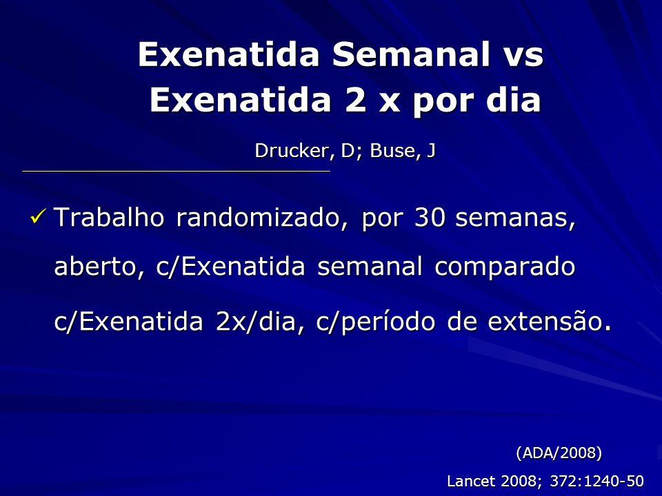Perfil do Estudo DM2 A1C: 7,1 – 11% DM2 A1C: 7,1 – 11% Dieta/Exercício, MET, SU, TZD isoladamente Dieta/Exercício, MET, SU, TZD isoladamente ou combinação de 2 DOS ou combinação de 2 DOS 52 semanas 52 semanas Exenatida 2mg/semana Exenatida 2mg/semana Período controlado Período extensão Período controlado Período extensão Exenatida 10ug 2x/dia 3 dias Exenatida 5 mg 2x/dia 30 semanas