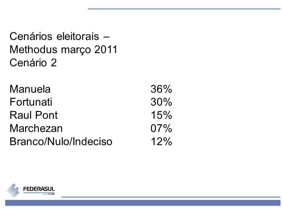 4 Cenários eleitorais – Methodus março 2011 Cenário 3 Manuela48% Fortunati38% Branco/Nulo/Indeciso15%
