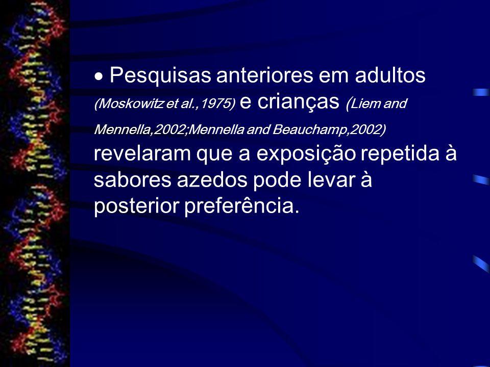 Teste em adultos: Se a aumentada preferência pelo sabor azedo diminuiu com a idade é desconhecido.