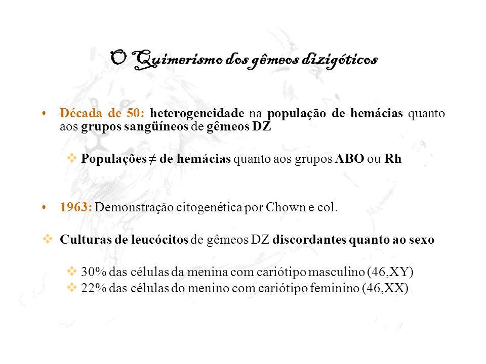 Fertilização in vitro Transferência de mais de um embrião para ser implantado na mãe incidência de nascimento de gêmeos não idênticos risco proporcional de anomalias raras associadas à gestação de gêmeosquimerismo 1998: descrição de quimera –Resultado de fertilização in vitro –Fusão de dois óvulos fecundados por dois espermatozóides distintos Quimerismo em seres humanos Único embrião formado a partir de dois óvulos e dois espermatozóides diferentes