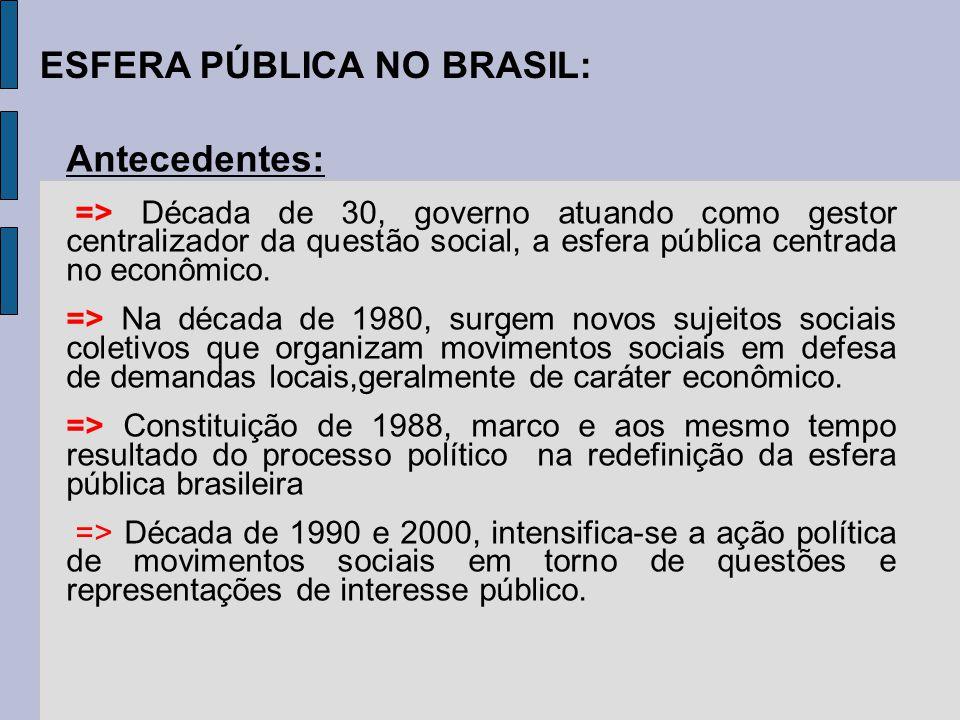 Fatores redefinidores da esfera pública brasileira: => dificuldades relacionadas a padrões éticos na política e do Estado (ineficiência do aparelho estatal pós ditadura militar) => crise da sociabilidade cotidiana ( preocupação com a sobrevivência diante da recessão econômica).
