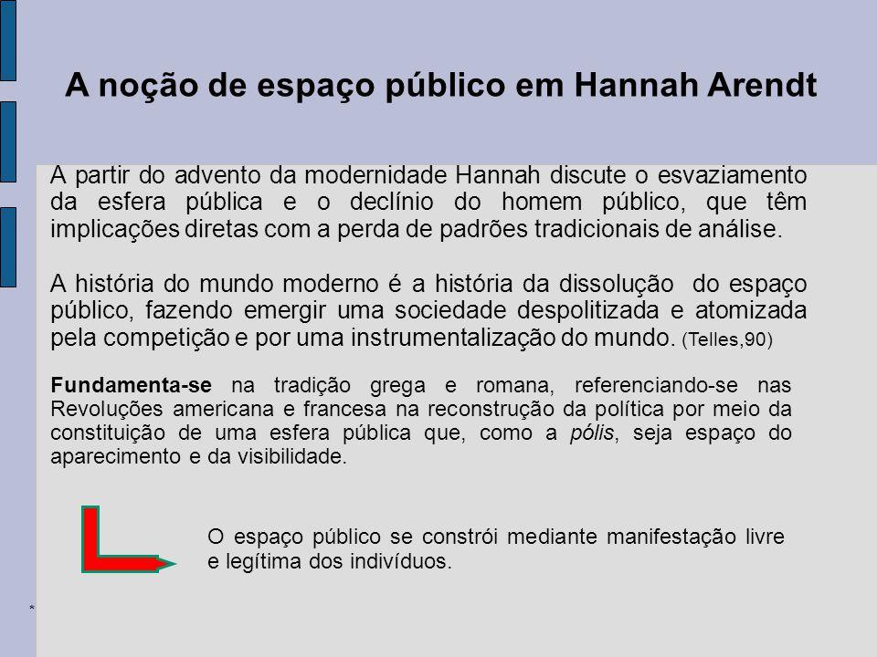 A noção de espaço público em Hannah Arendt Na Antiguidade/Idade Média: => Fundamenta-se na tradição grega e romana, nas Revoluções Americana e Francesa, como referências autêntica na reconstrução de uma esfera pública que, como a pólis, seja espaço do aparecimento e da visibilidade.